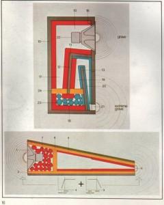 Le schéma de principe du labyrinthe.