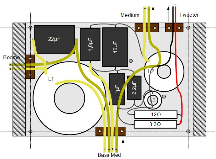 Le schéma d'implantation du nouveau filtre.
