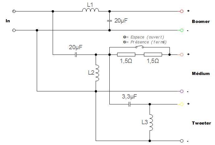 Le schéma électronique du filtre d'origine.